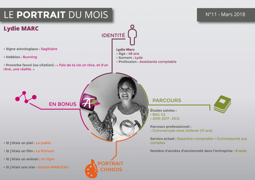 portrait-du-mois-Lydie-Marc